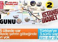 İKEA, İSTANBUL'UN GÖBEĞİNE 3. MAĞAZASINI AÇIYOR
