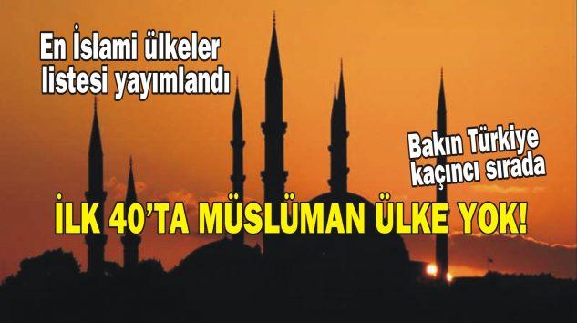 İSLAMİLİK ENDEKSİ SIRALAMASINDA İLK 40'TA MÜSLÜMAN ÜLKE YOK!