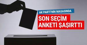 SON SEÇİM ANKET SONUÇLARI AK PARTİ'NİN MASASINDA
